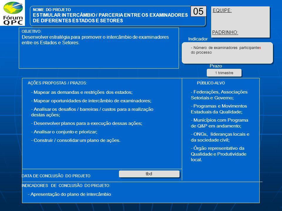 NOME DO PROJETO ESTIMULAR INTERCÂMBIO / PARCERIA ENTRE OS EXAMINADORES DE DIFERENTES ESTADOS E SETORES AÇÕES PROPOSTAS / PRAZOS: OBJETIVO: INDICADORES DE CONCLUSÃO DO PROJETO: PÚBLICO-ALVO DATA DE CONCLUSÃO DO PROJETO 1 trimestre 05 Indicador Prazo Desenvolver estratégia para promover o intercâmbio de examinadores entre os Estados e Setores.