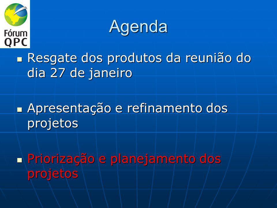 Agenda Resgate dos produtos da reunião do dia 27 de janeiro Resgate dos produtos da reunião do dia 27 de janeiro Apresentação e refinamento dos projetos Apresentação e refinamento dos projetos Priorização e planejamento dos projetos Priorização e planejamento dos projetos