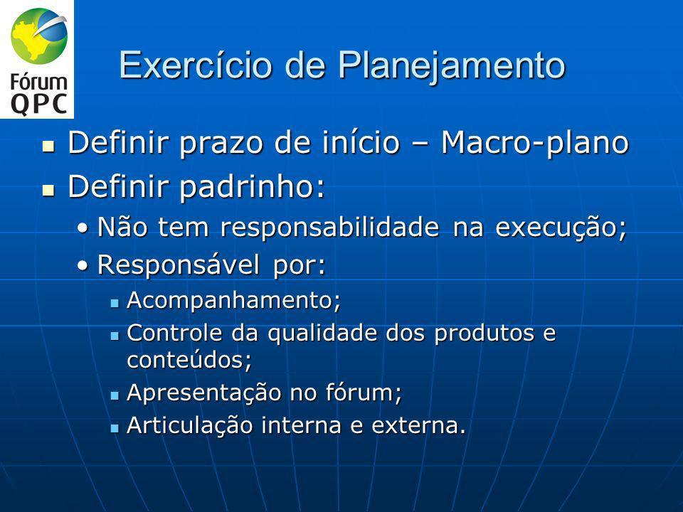 Exercício de Planejamento Definir prazo de início – Macro-plano Definir prazo de início – Macro-plano Definir padrinho: Definir padrinho: Não tem responsabilidade na execução;Não tem responsabilidade na execução; Responsável por:Responsável por: Acompanhamento; Acompanhamento; Controle da qualidade dos produtos e conteúdos; Controle da qualidade dos produtos e conteúdos; Apresentação no fórum; Apresentação no fórum; Articulação interna e externa.