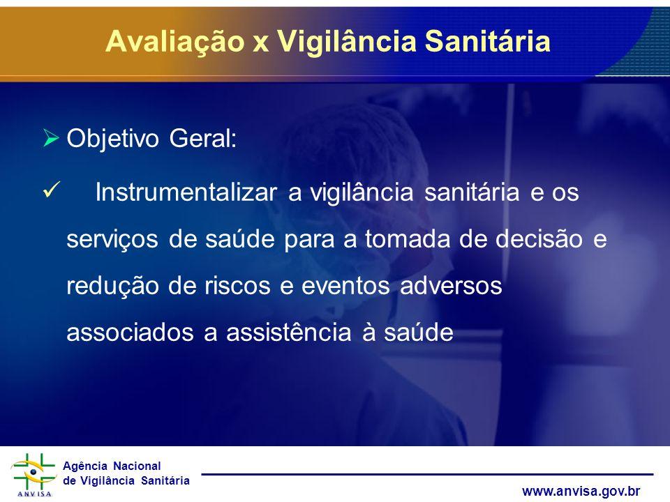 Agência Nacional de Vigilância Sanitária www.anvisa.gov.br Avaliação x Vigilância Sanitária Objetivo Geral: Instrumentalizar a vigilância sanitária e
