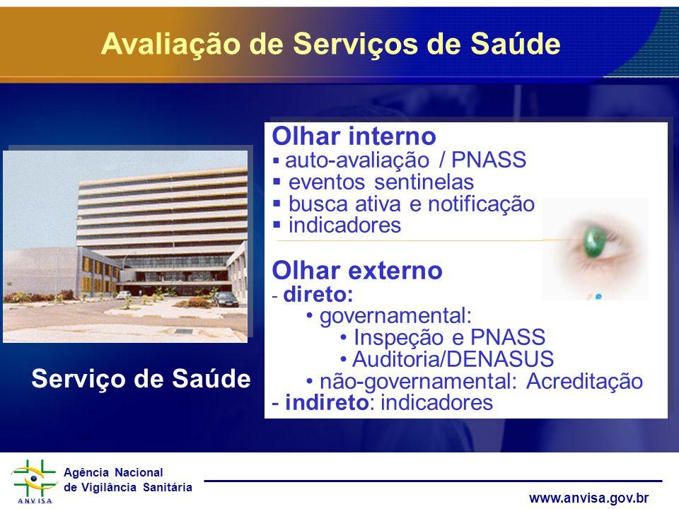 Agência Nacional de Vigilância Sanitária www.anvisa.gov.br Olhar interno auto-avaliação / PNASS eventos sentinelas busca ativa e notificação indicador
