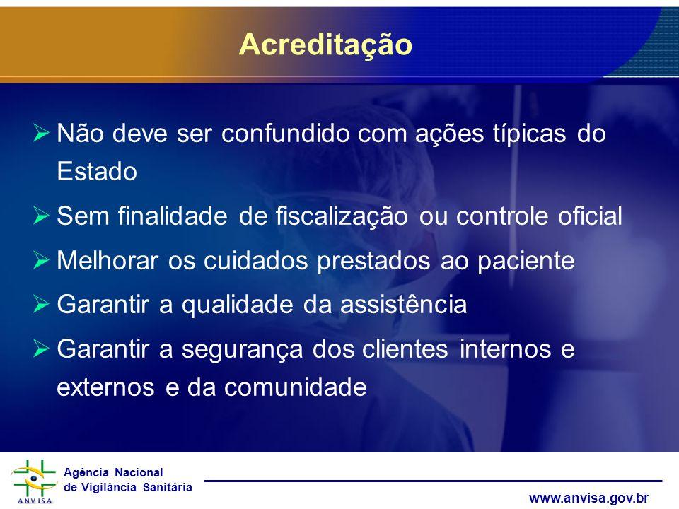 Agência Nacional de Vigilância Sanitária www.anvisa.gov.br Acreditação Não deve ser confundido com ações típicas do Estado Sem finalidade de fiscaliza
