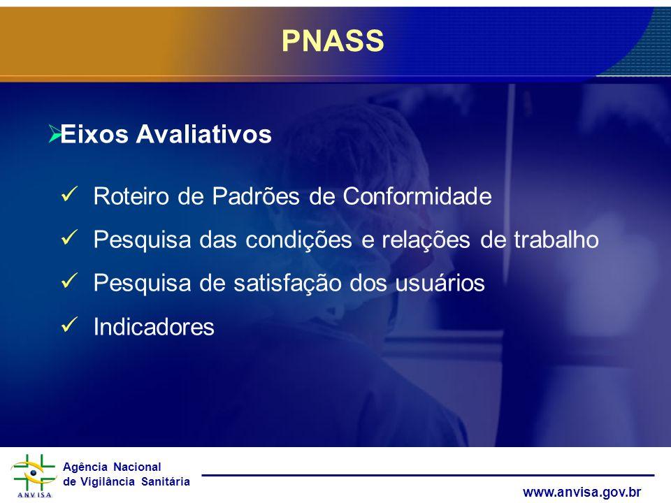 Agência Nacional de Vigilância Sanitária www.anvisa.gov.br Roteiro de Padrões de Conformidade Pesquisa das condições e relações de trabalho Pesquisa d