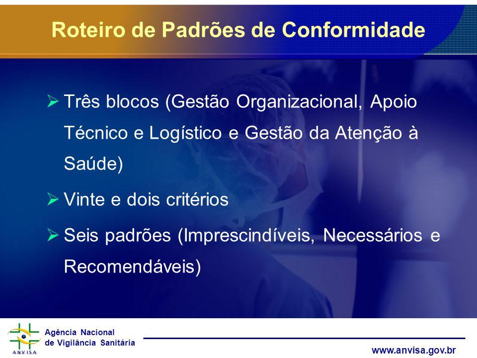 Agência Nacional de Vigilância Sanitária www.anvisa.gov.br Roteiro de Padrões de Conformidade Três blocos (Gestão Organizacional, Apoio Técnico e Logí