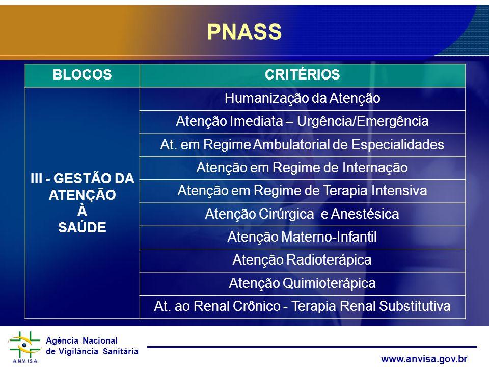 Agência Nacional de Vigilância Sanitária www.anvisa.gov.br PNASS BLOCOSCRITÉRIOS III - GESTÃO DA ATENÇÃO À SAÚDE Humanização da Atenção Atenção Imedia