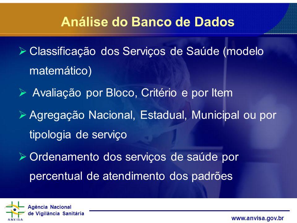 Agência Nacional de Vigilância Sanitária www.anvisa.gov.br Classificação dos Serviços de Saúde (modelo matemático) Avaliação por Bloco, Critério e por