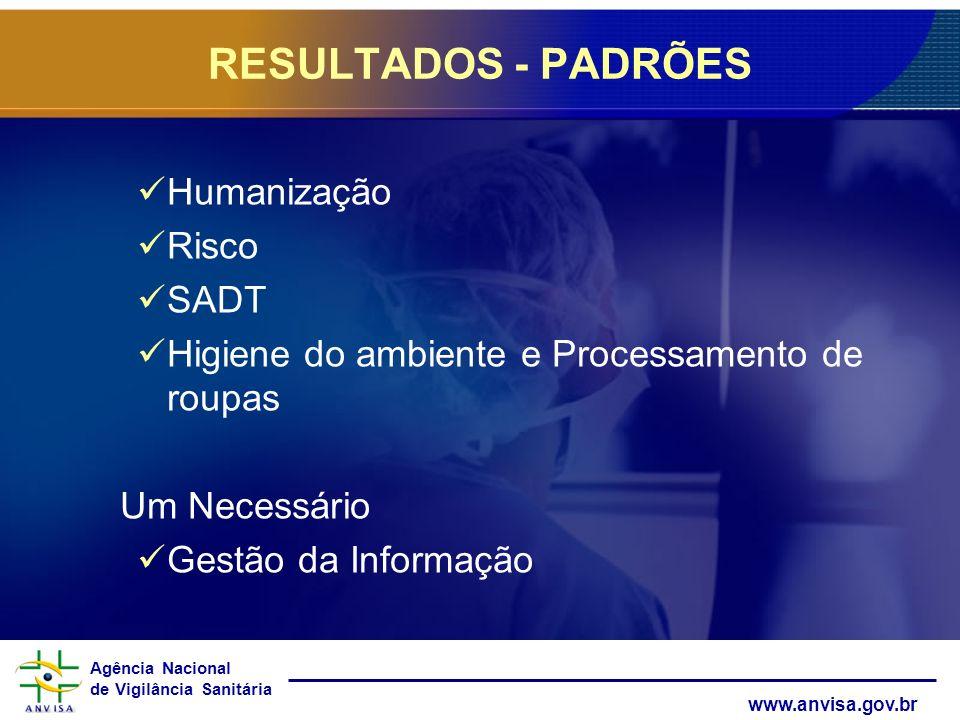 Agência Nacional de Vigilância Sanitária www.anvisa.gov.br Humanização Risco SADT Higiene do ambiente e Processamento de roupas Um Necessário Gestão d