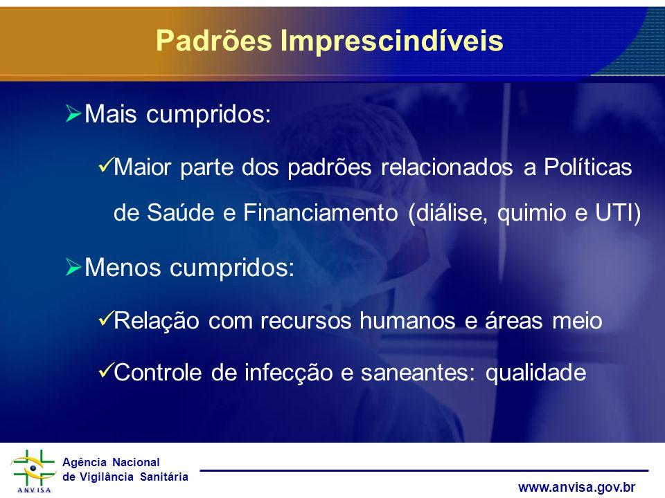Agência Nacional de Vigilância Sanitária www.anvisa.gov.br Padrões Imprescindíveis Mais cumpridos: Maior parte dos padrões relacionados a Políticas de