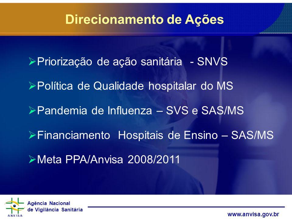 Agência Nacional de Vigilância Sanitária www.anvisa.gov.br Priorização de ação sanitária - SNVS Política de Qualidade hospitalar do MS Pandemia de Inf