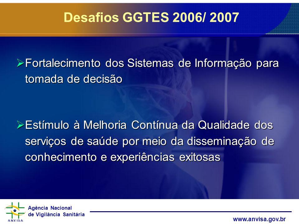 Agência Nacional de Vigilância Sanitária www.anvisa.gov.br Desafios GGTES 2006/ 2007 Fortalecimento dos Sistemas de Informação para tomada de decisão