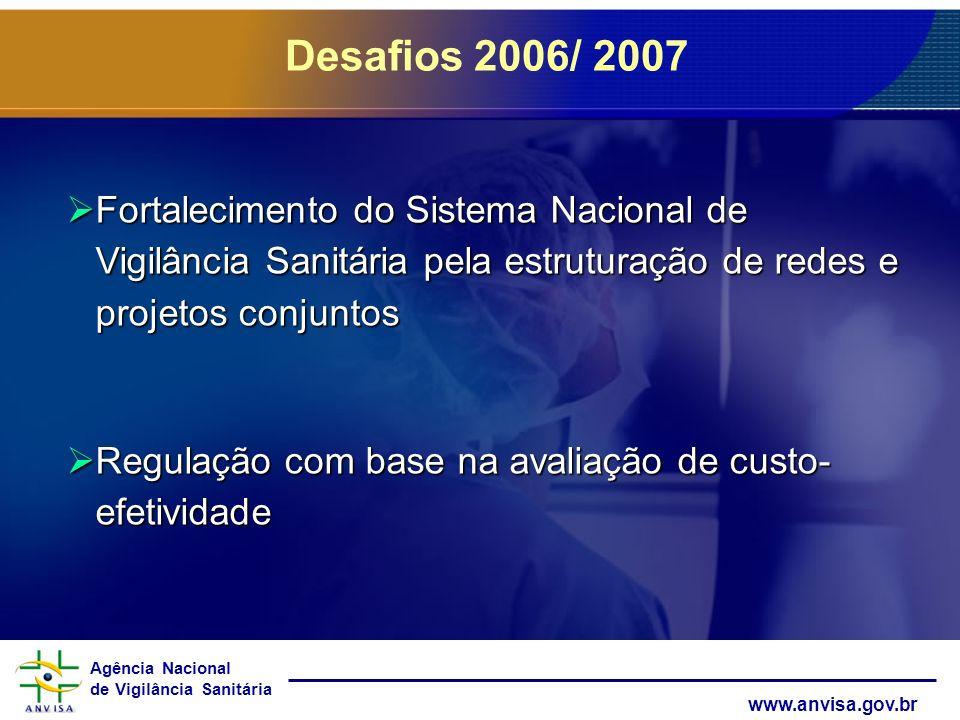 Agência Nacional de Vigilância Sanitária www.anvisa.gov.br Desafios 2006/ 2007 Fortalecimento do Sistema Nacional de Vigilância Sanitária pela estrutu