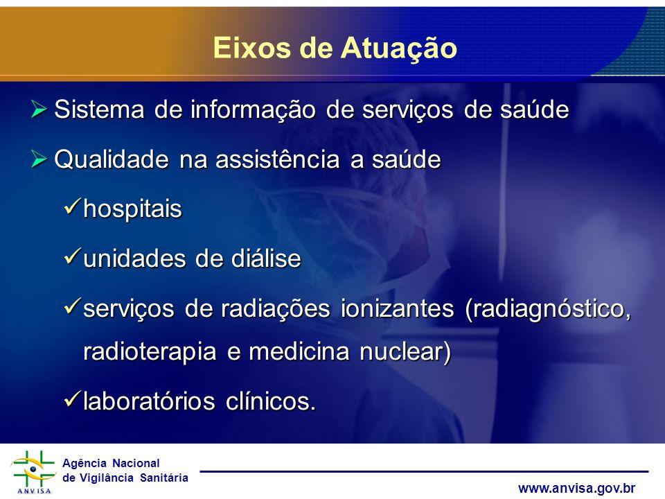 Agência Nacional de Vigilância Sanitária www.anvisa.gov.br Sistema de informação de serviços de saúde Sistema de informação de serviços de saúde Quali