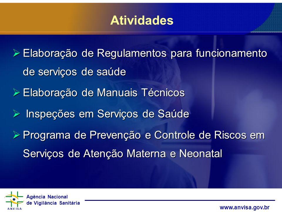 Agência Nacional de Vigilância Sanitária www.anvisa.gov.br Elaboração de Regulamentos para funcionamento de serviços de saúde Elaboração de Regulament