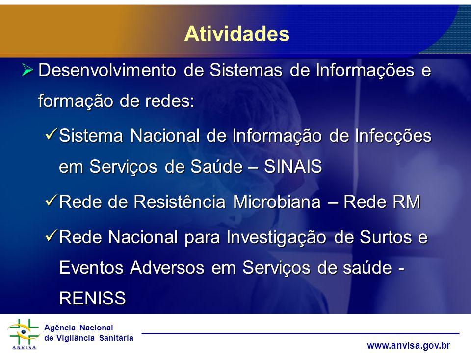 Agência Nacional de Vigilância Sanitária www.anvisa.gov.br Desenvolvimento de Sistemas de Informações e formação de redes: Desenvolvimento de Sistemas