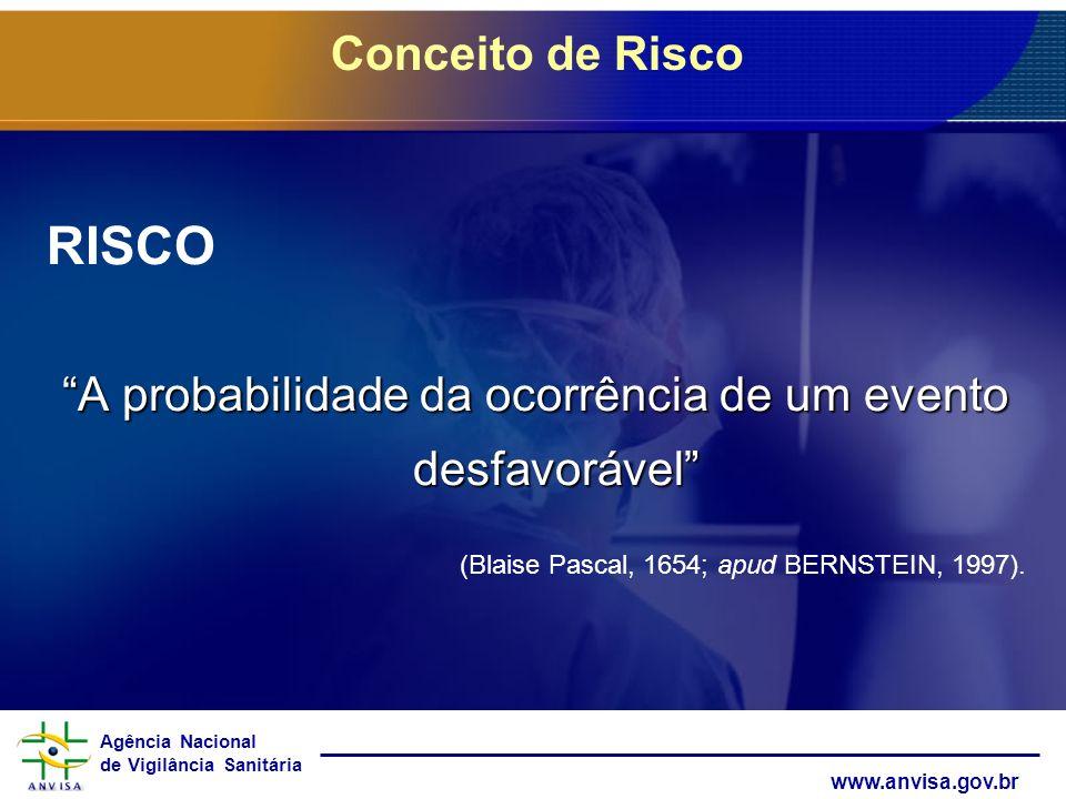 Agência Nacional de Vigilância Sanitária www.anvisa.gov.br RISCO A probabilidade da ocorrência de um evento desfavorável (Blaise Pascal, 1654; apud BE