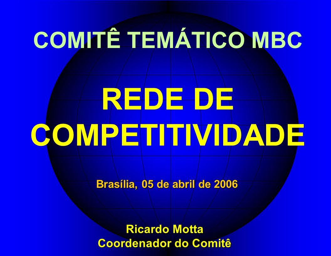 Organizações Participantes ABGCFurnas AltusGerdau Banco do BrasilIEL / SC CFAMCT CNIMR Consultoria EletronorteSEBRAE / RS EMBRATELSERASA FIRJANSymnetics FNQ Comitê Rede de Competitividade