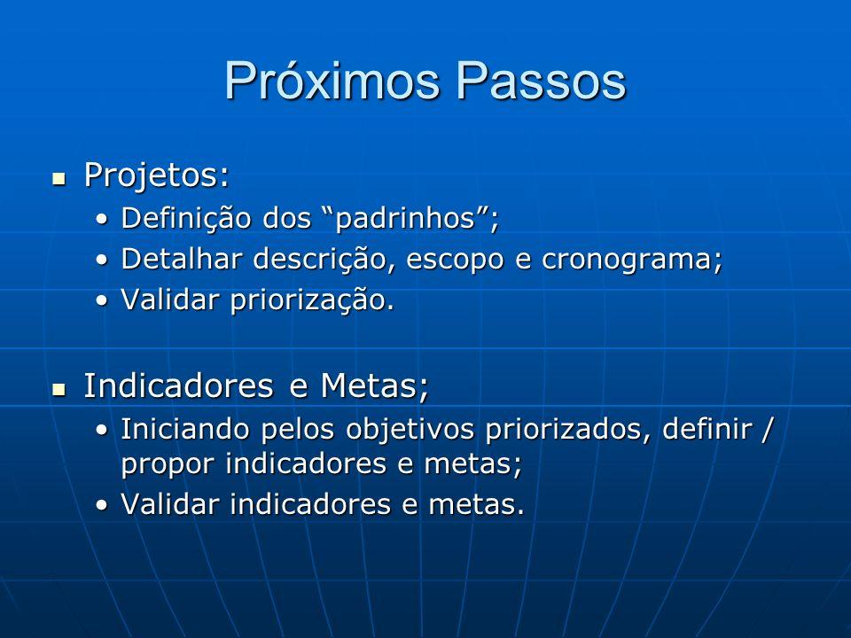 Próximos Passos Projetos: Projetos: Definição dos padrinhos;Definição dos padrinhos; Detalhar descrição, escopo e cronograma;Detalhar descrição, escop