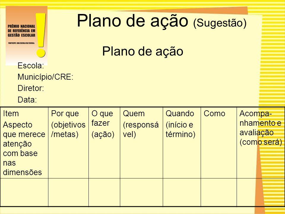 Plano de ação Escola: Município/CRE: Diretor: Data: Plano de ação (Sugestão) Item Aspecto que merece atenção com base nas dimensões Por que (objetivos