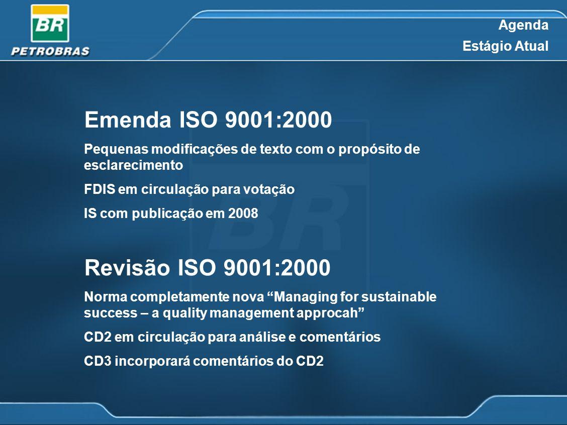 Agenda Estágio Atual Emenda ISO 9001:2000 Pequenas modificações de texto com o propósito de esclarecimento FDIS em circulação para votação IS com publ
