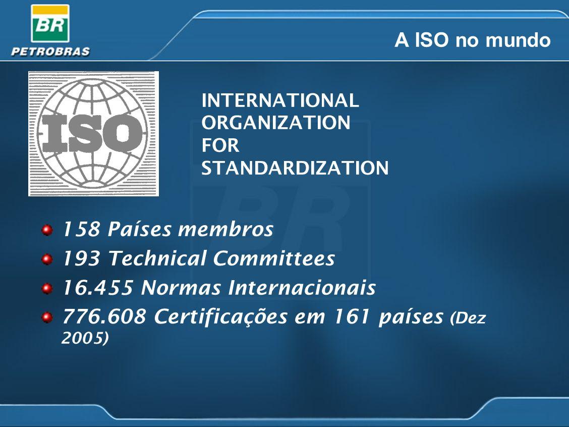 A ISO no mundo 158 Países membros 193 Technical Committees 16.455 Normas Internacionais 776.608 Certificações em 161 países (Dez 2005) INTERNATIONAL O