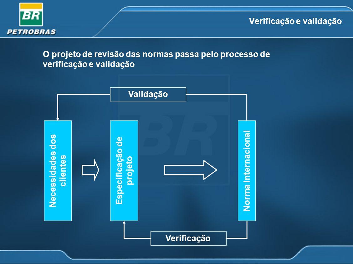 Verificação e validação Necessidades dos clientes Especificação de projeto Norma Internacional Verificação Validação O projeto de revisão das normas p