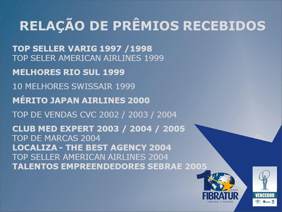 RELAÇÃO DE PRÊMIOS RECEBIDOS TOP SELLER VARIG 1997 /1998 TOP SELER AMERICAN AIRLINES 1999 MELHORES RIO SUL 1999 10 MELHORES SWISSAIR 1999 MÉRITO JAPAN
