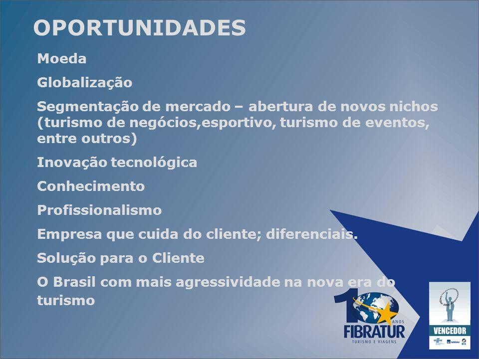 OPORTUNIDADES Moeda Globalização Segmentação de mercado – abertura de novos nichos (turismo de negócios,esportivo, turismo de eventos, entre outros) I