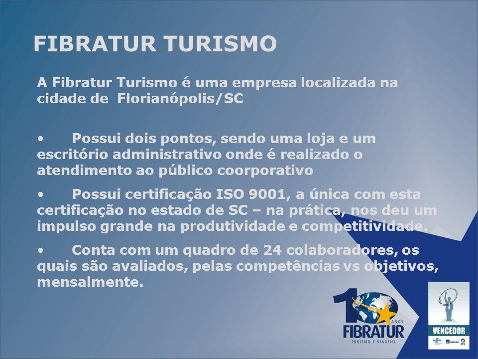 FIBRATUR TURISMO A Fibratur Turismo é uma empresa localizada na cidade de Florianópolis/SC Possui dois pontos, sendo uma loja e um escritório administ