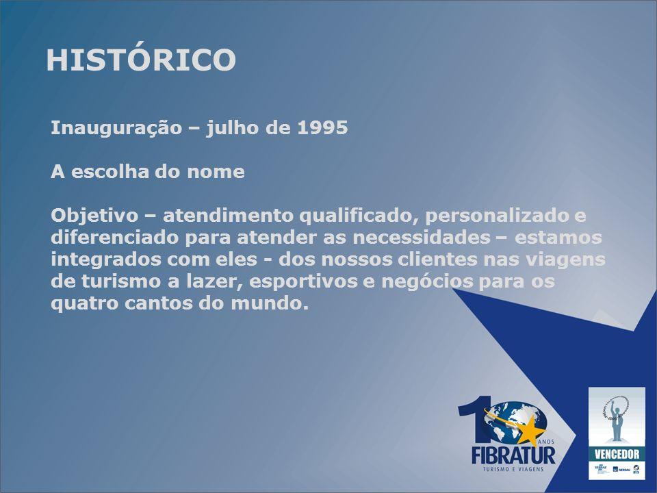 HISTÓRICO Inauguração – julho de 1995 A escolha do nome Objetivo – atendimento qualificado, personalizado e diferenciado para atender as necessidades