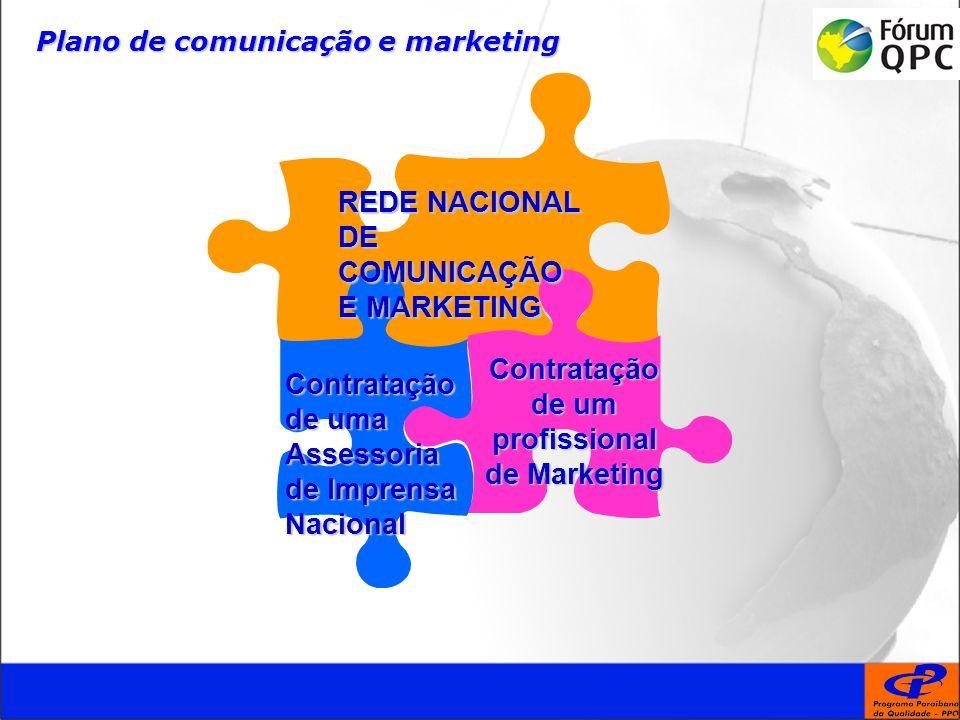 Plano de comunicação e marketing Contratação de um profissional de Marketing Contratação de uma Assessoria de Imprensa Nacional REDE NACIONAL DE COMUNICAÇÃO E MARKETING
