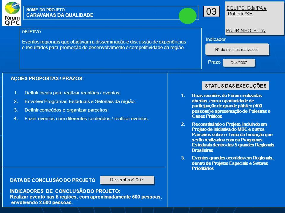 AÇÕES PROPOSTAS / PRAZOS: OBJETIVO: Eventos regionais que objetivam a disseminação e discussão de experiências e resultados para promoção do desenvolv