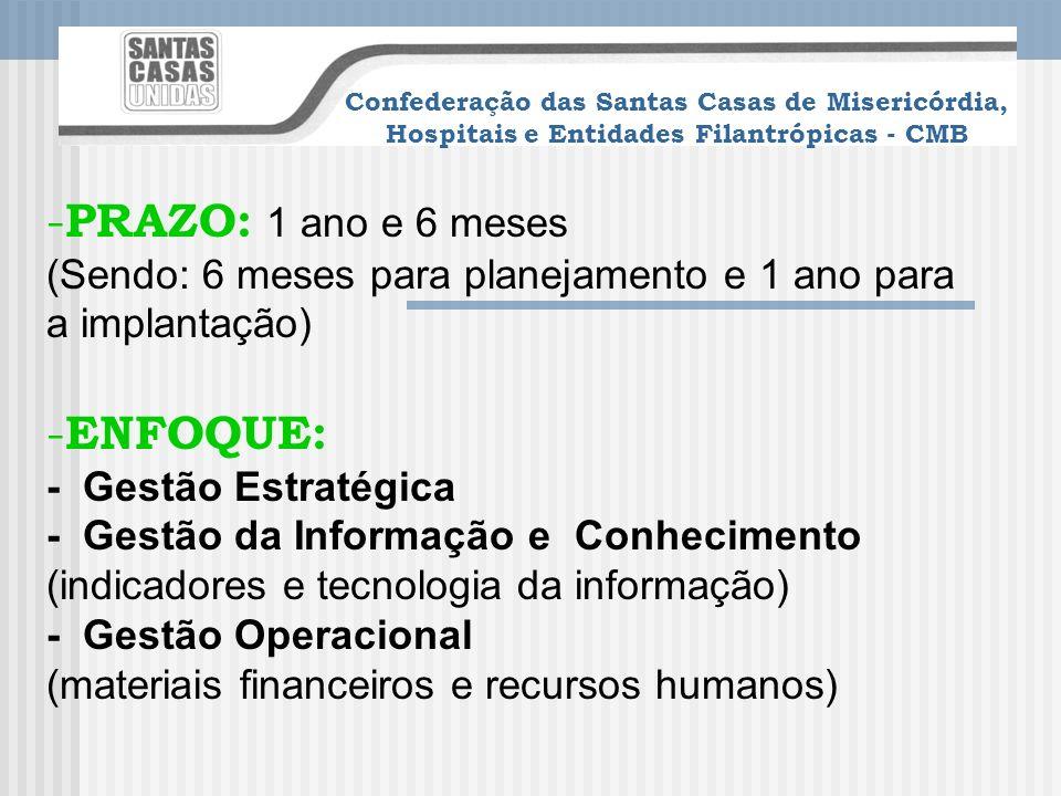Confederação das Santas Casas de Misericórdia, Hospitais e Entidades Filantrópicas - CMB - Público Alvo: Santas Casas e Hospitais Filantrópicos, prior