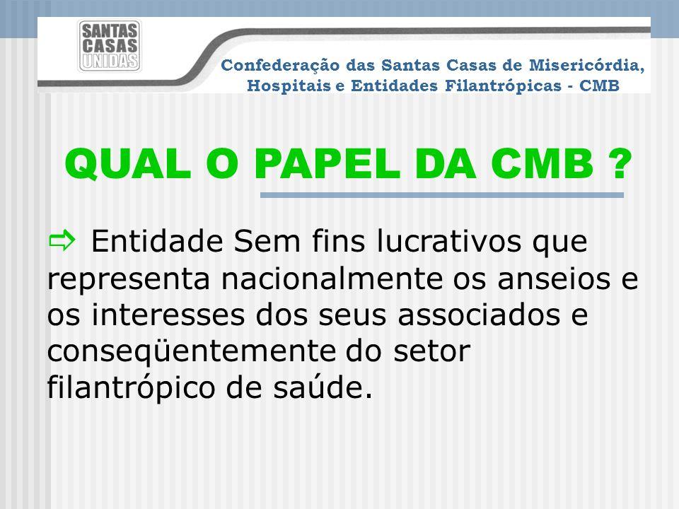 Confederação das Santas Casas de Misericórdia, Hospitais e Entidades Filantrópicas - CMB Antonio Brito - Presidente da CMB -