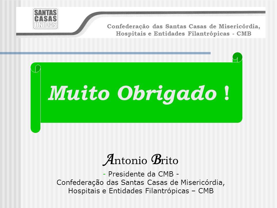 HOSPITAIS POR REGIÃO X SANTAS CASAS COM PLANOS DE SAÚDE REGIÃO CMB Santa Casas com Operadoras Associados2.04576 Sudeste48,21% 67,10% Nordeste20,05% 6,