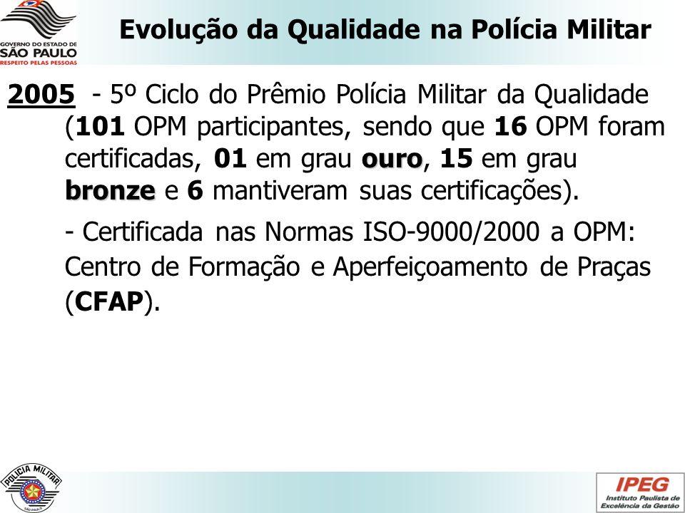 ouro bronze 2005- 5º Ciclo do Prêmio Polícia Militar da Qualidade (101 OPM participantes, sendo que 16 OPM foram certificadas, 01 em grau ouro, 15 em