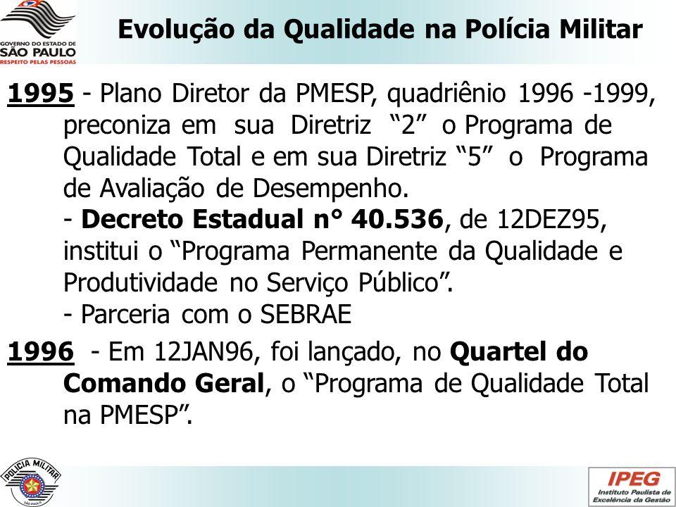 1995 - Plano Diretor da PMESP, quadriênio 1996 -1999, preconiza em sua Diretriz 2 o Programa de Qualidade Total e em sua Diretriz 5 o Programa de Aval