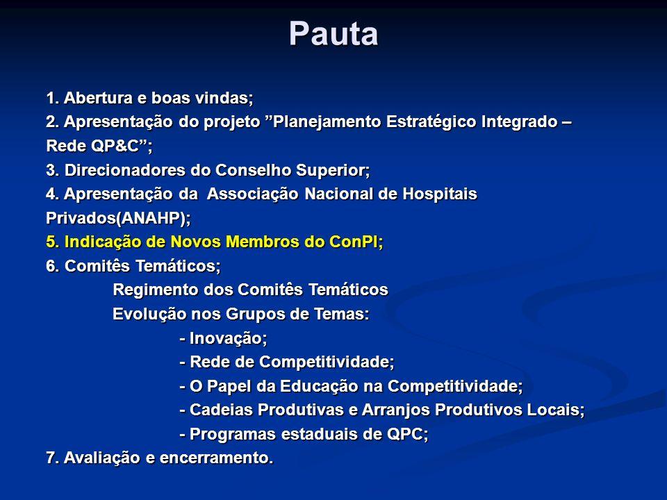 Pauta 1. Abertura e boas vindas; 2. Apresentação do projeto Planejamento Estratégico Integrado – Rede QP&C; 3. Direcionadores do Conselho Superior; 4.