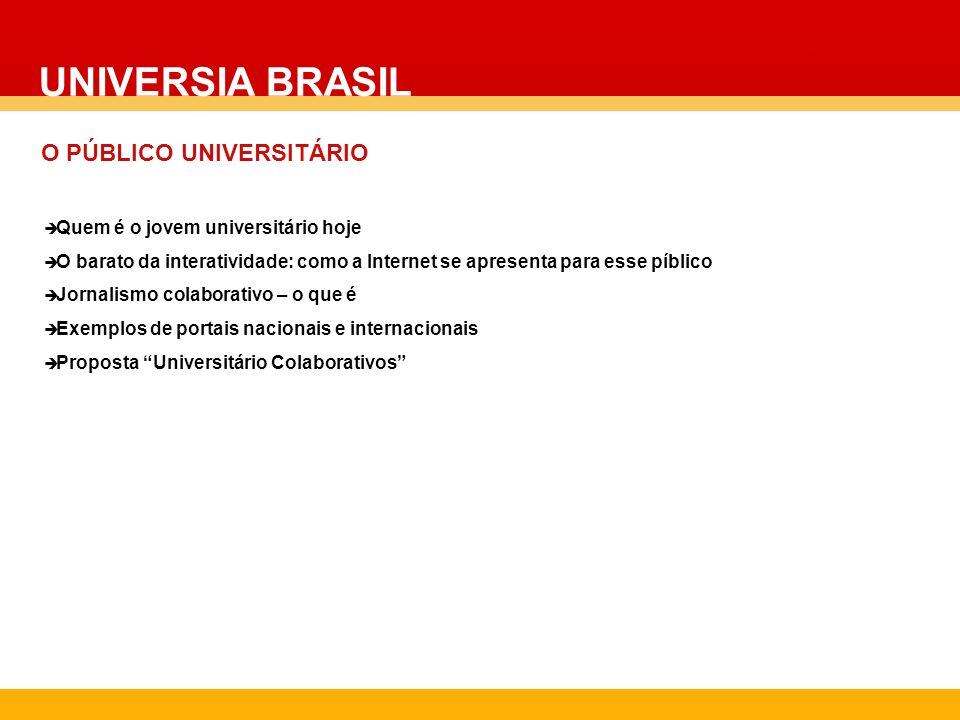 UNIVERSIA BRASIL O PÚBLICO UNIVERSITÁRIO COLOCAR FOTO Quem é o jovem universitário hoje O barato da interatividade: como a Internet se apresenta para