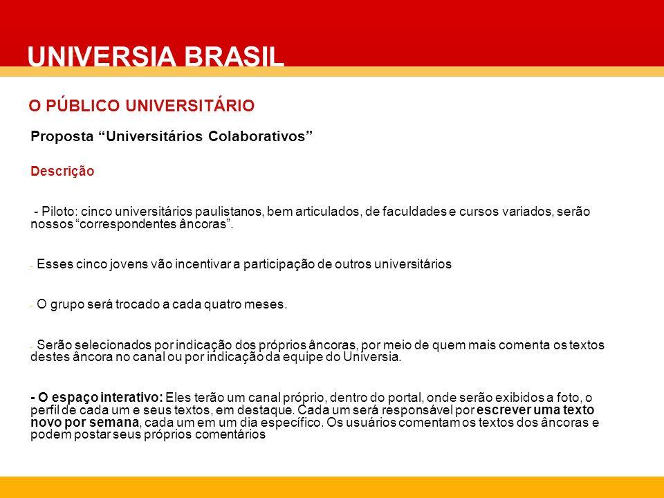 O Projeto Descrição - Piloto: cinco universitários paulistanos, bem articulados, de faculdades e cursos variados, serão nossos correspondentes âncoras