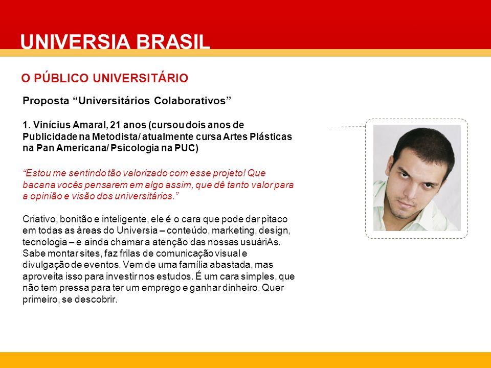 O Grupo 1. Vinícius Amaral, 21 anos (cursou dois anos de Publicidade na Metodista/ atualmente cursa Artes Plásticas na Pan Americana/ Psicologia na PU