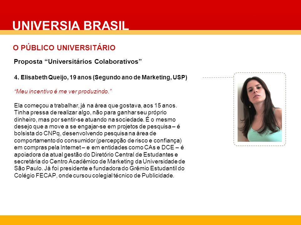 O Grupo 4. Elisabeth Queijo, 19 anos (Segundo ano de Marketing, USP) Meu incentivo é me ver produzindo. Ela começou a trabalhar, já na área que gostav