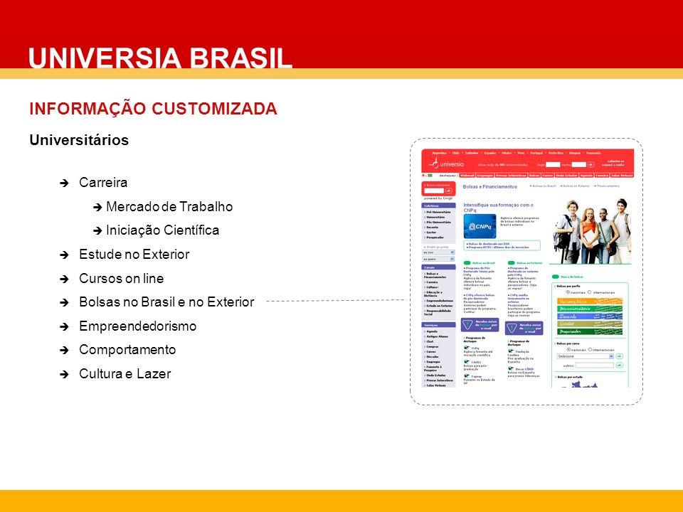 UNIVERSIA BRASIL INFORMAÇÃO CUSTOMIZADA Carreira Mercado de Trabalho Iniciação Científica Estude no Exterior Cursos on line Bolsas no Brasil e no Exte