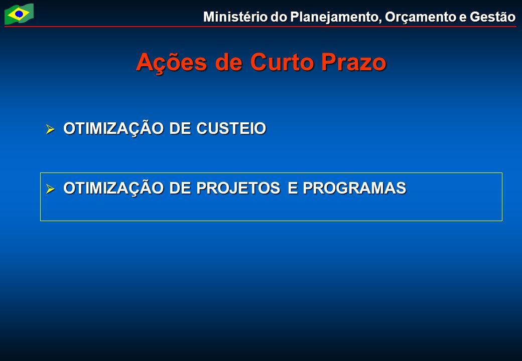 Ministério do Planejamento, Orçamento e Gestão Ações de Curto Prazo OTIMIZAÇÃO DE CUSTEIO OTIMIZAÇÃO DE CUSTEIO OTIMIZAÇÃO DE PROJETOS E PROGRAMAS OTI