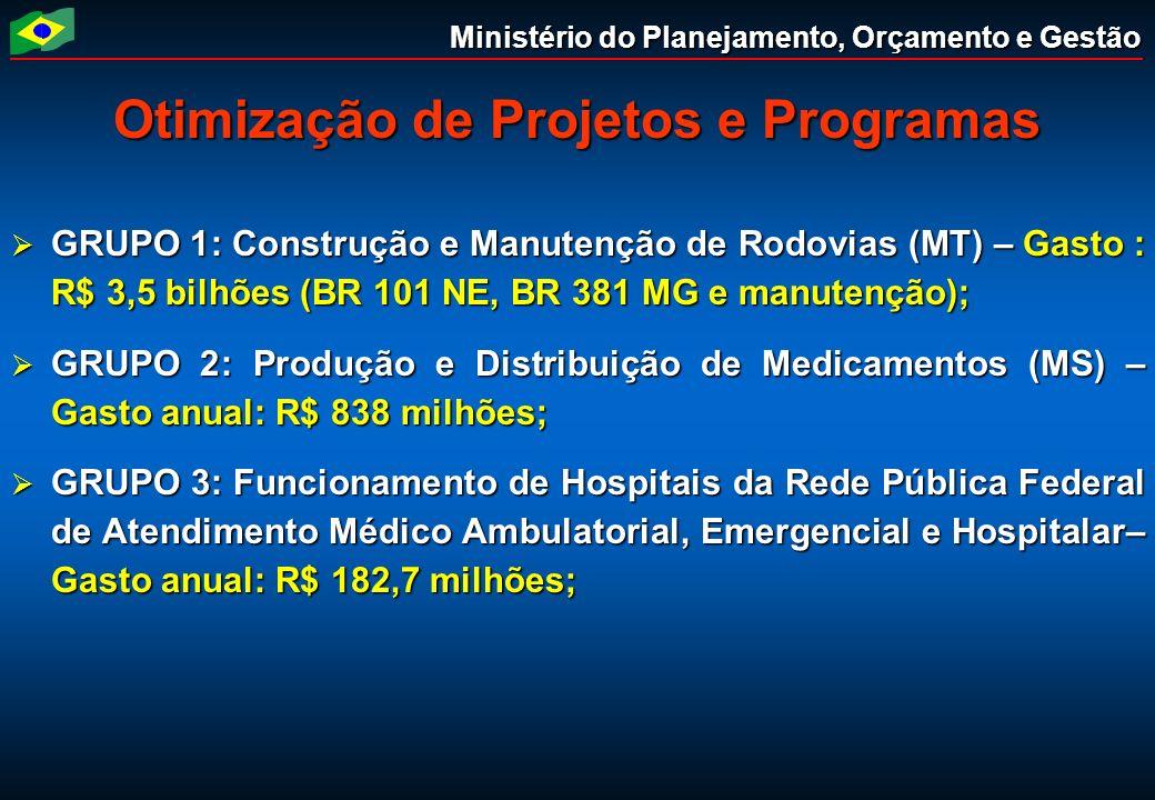 Ministério do Planejamento, Orçamento e Gestão Otimização de Projetos e Programas GRUPO 1: Construção e Manutenção de Rodovias (MT) – Gasto : R$ 3,5 b