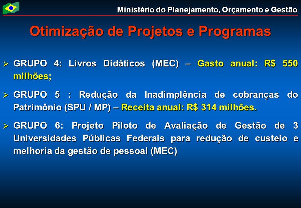 Ministério do Planejamento, Orçamento e Gestão Otimização de Projetos e Programas GRUPO 4: Livros Didáticos (MEC) – Gasto anual: R$ 550 milhões; GRUPO