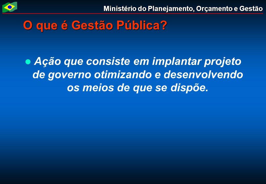 Ministério do Planejamento, Orçamento e Gestão O que é Gestão Pública? Ação que consiste em implantar projeto de governo otimizando e desenvolvendo os
