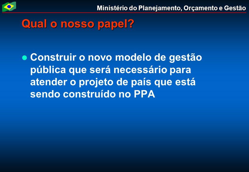 Ministério do Planejamento, Orçamento e Gestão Qual o nosso papel? Construir o novo modelo de gestão pública que será necessário para atender o projet