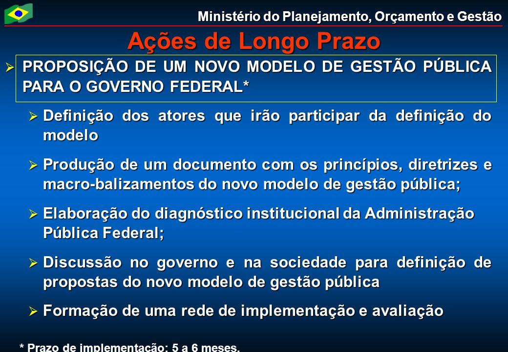 Ministério do Planejamento, Orçamento e Gestão Ações de Longo Prazo PROPOSIÇÃO DE UM NOVO MODELO DE GESTÃO PÚBLICA PARA O GOVERNO FEDERAL* PROPOSIÇÃO