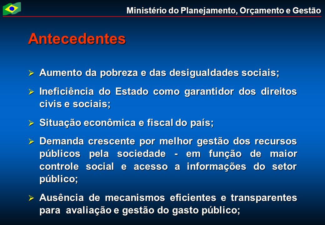 Ministério do Planejamento, Orçamento e Gestão Antecedentes Aumento da pobreza e das desigualdades sociais; Aumento da pobreza e das desigualdades soc