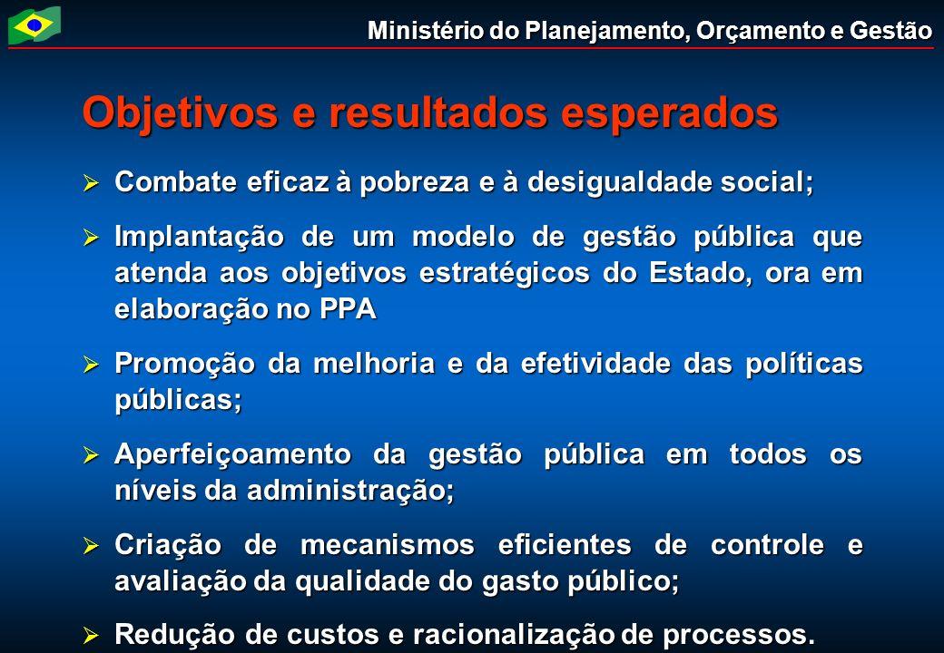 Ministério do Planejamento, Orçamento e Gestão Objetivos e resultados esperados Combate eficaz à pobreza e à desigualdade social; Combate eficaz à pob